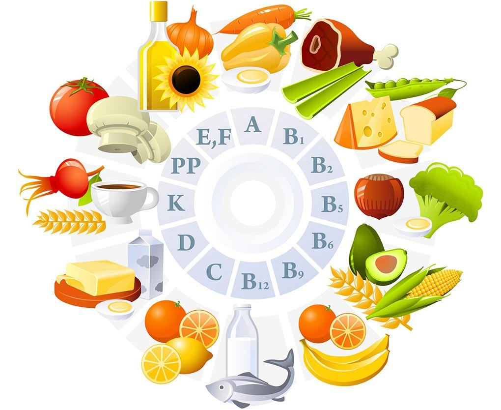 5 секретов, как получить максимальную отдачу от витаминов и добавок