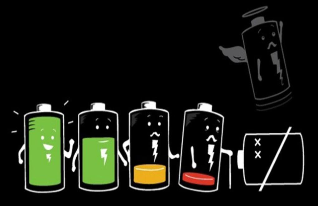 Несколько способов быстрой зарядки смартфона или планшета
